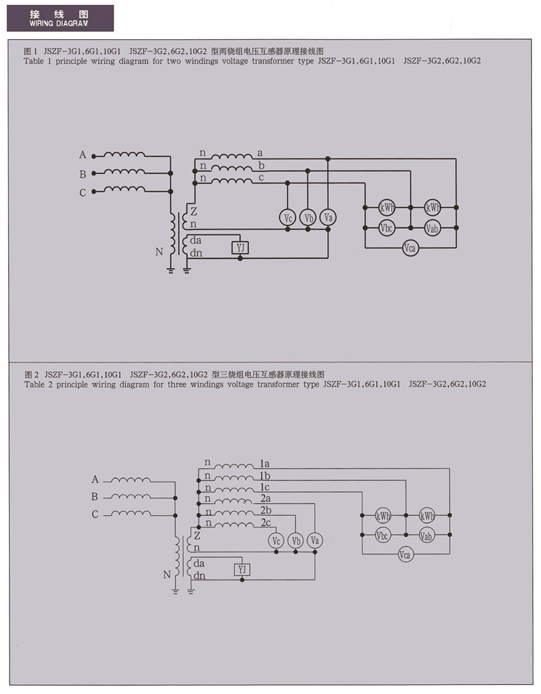 Jszf 3g26g210g2 Voltage Transformerinstrument Transformer Huaxin High Wiring Diagram The Function Of Instrument Is To Change Or Current Standard Low 100v