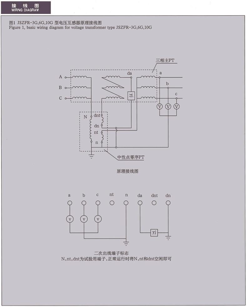 JSZFR-3G,6G,10G VOLTAGE TRANSFORMERInstrument Transformer-Huaxin